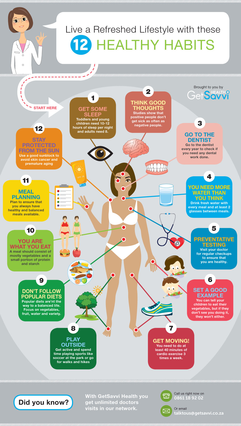 How Your Healthy Habits Might Not Be So Healthy